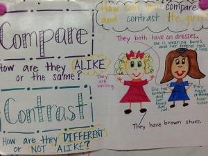 This is our comparing and contrasting anchor chart.